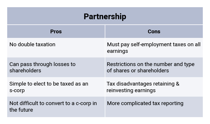 Partnership pros and cons