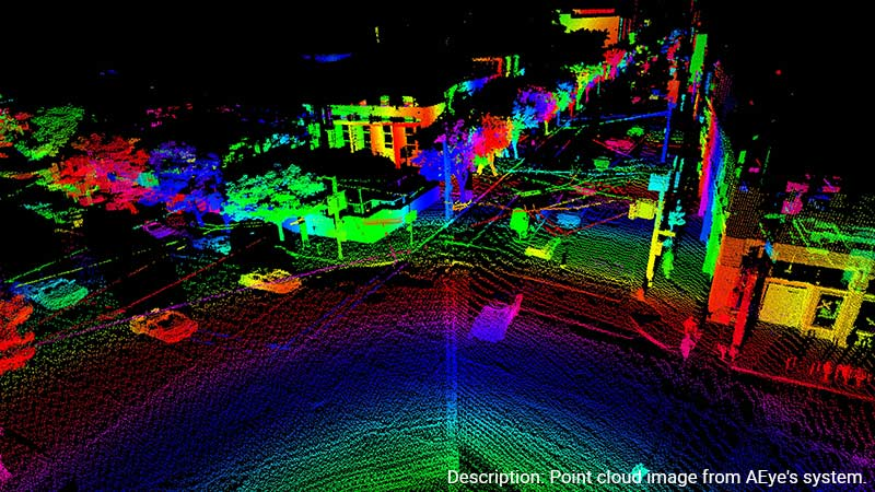 Point cloud image from AEye's system.