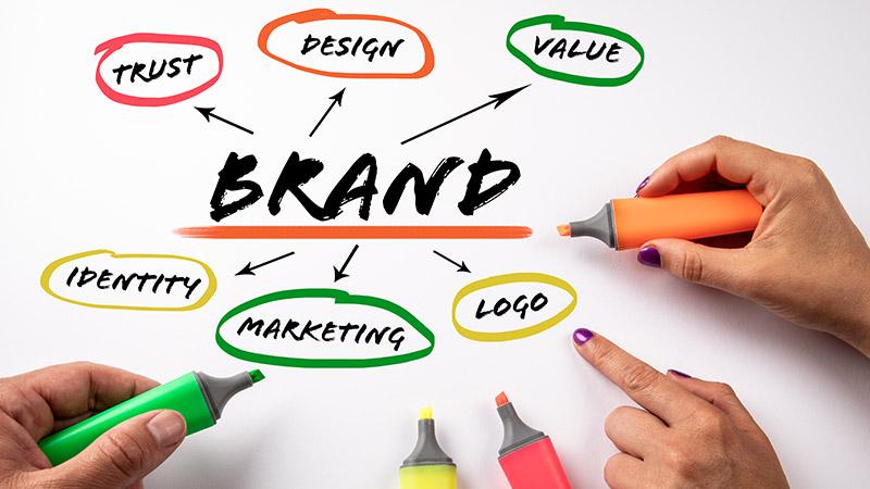Brand brainstorming concept.