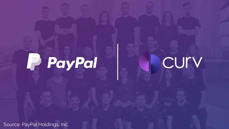 PayPal and Curv logos.