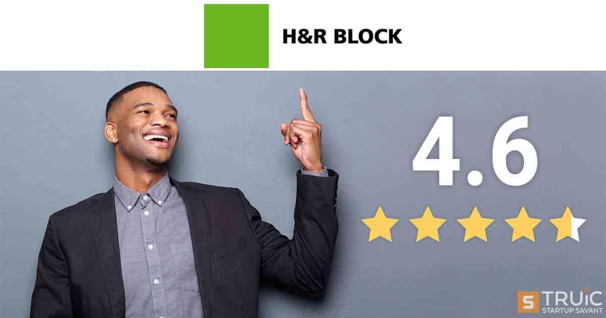 H & R Block Premium Business Review