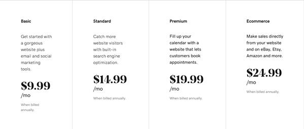 GoDaddy Pricing.