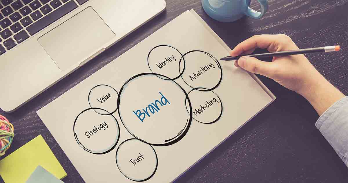 How To Build A Brand (The Right Way) For Your Business