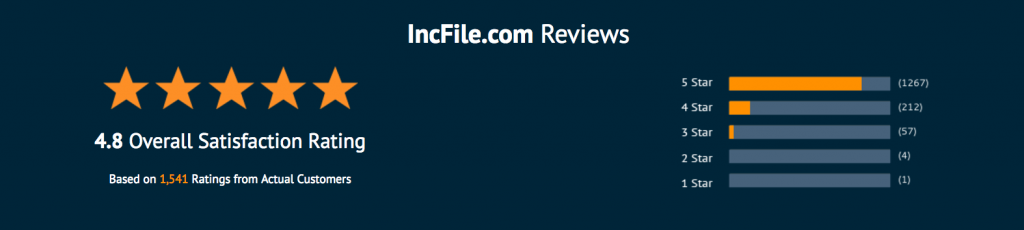 Incfile.com Customer Reviews