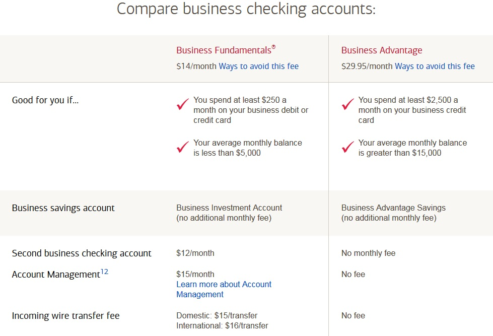 Bank of America Business Checking Pricing