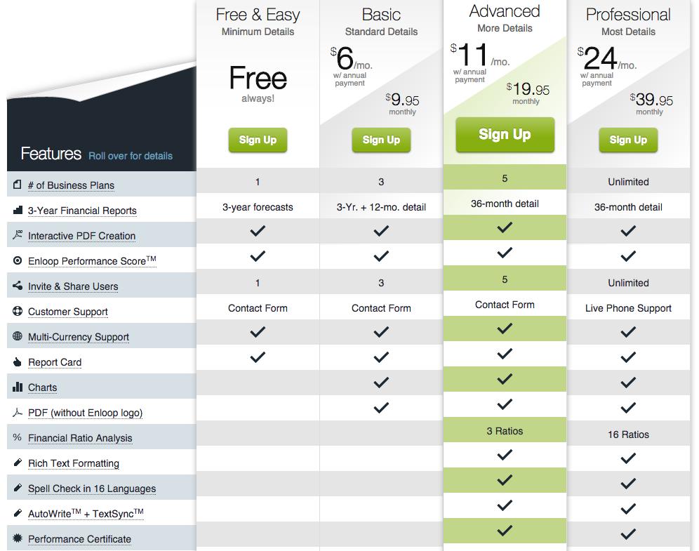 Enloop Pricing & Features