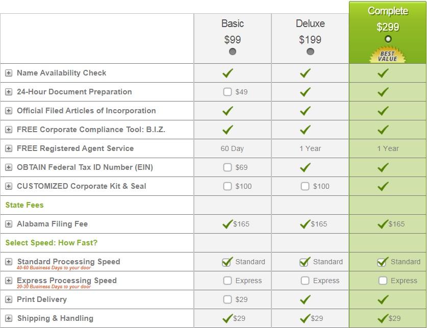CorpNet Nonprofit Pricing & Features