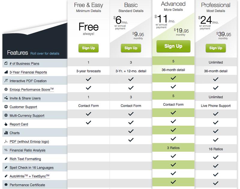 Enloop Pricing_