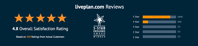 Liveplan Reviews Overall Rating