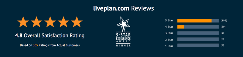 Liveplan.com Reviews