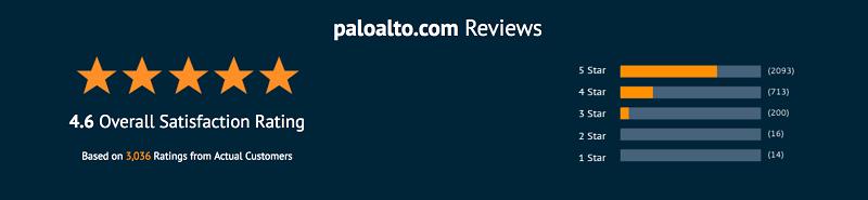 Paloalto Reviews