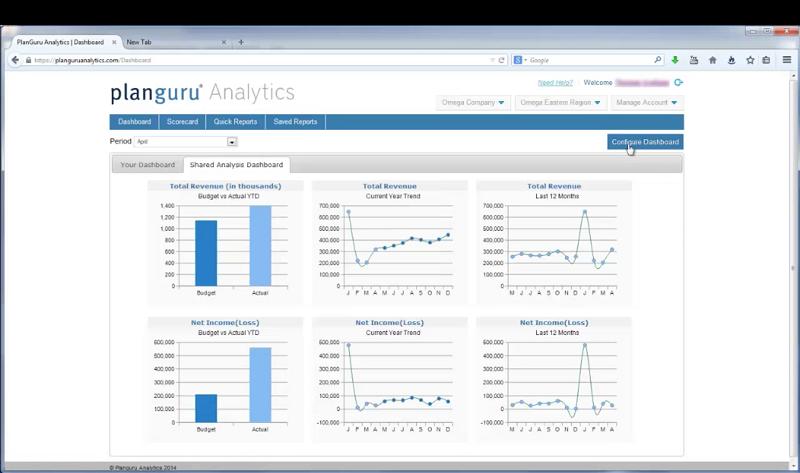 PlanGuru Analytics