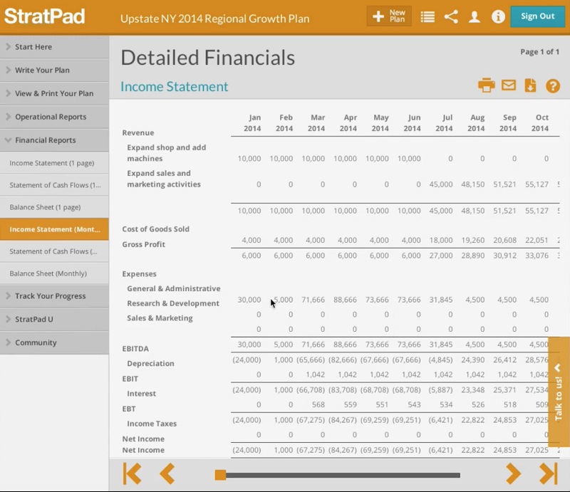 Stratpad Financial Details