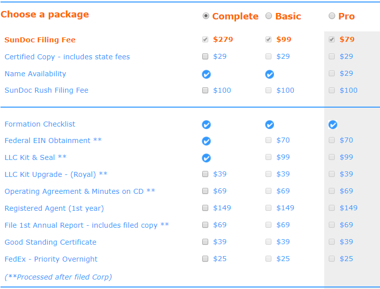 Sundoc Filings LLC Service Pricing