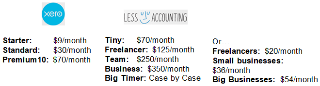 Xero vs LessAccounting