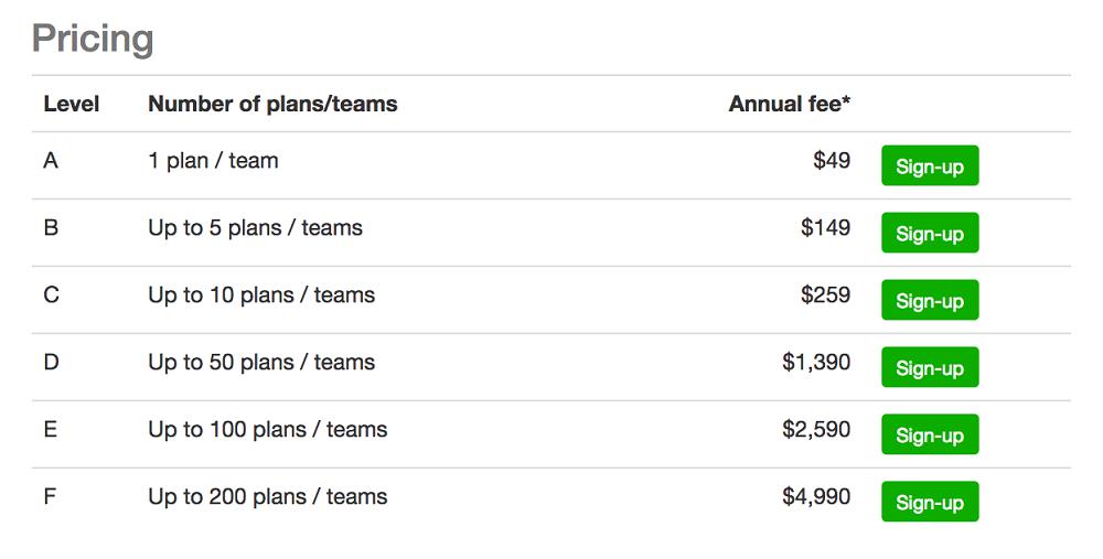 iPlanner Pricing & Features
