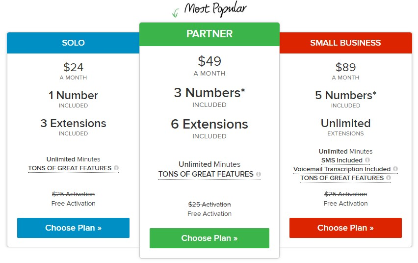Comparison of Grasshopper plans: Solo ($24), Partner ($49), and Small Business ($89)