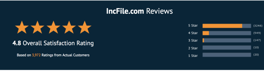 Getting The Incfile Review To Work