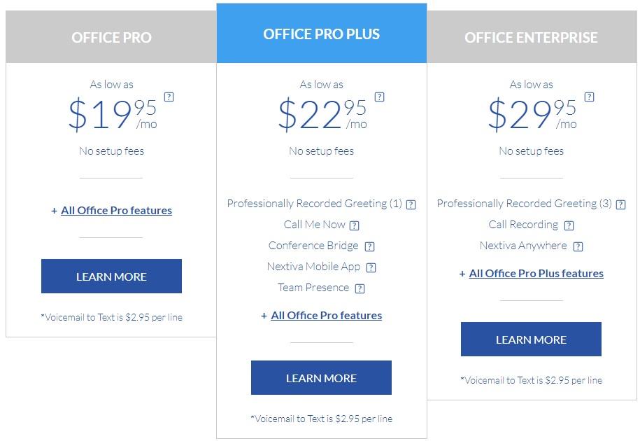 Nextiva Pricing & Features